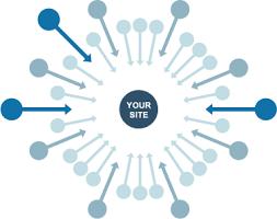 Nettet er altafgørende for jeres kunder